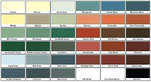 Exterior Paint Color Chart Camilahomedecorating Co
