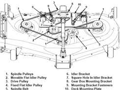 cub cadet wiring diagram index for 2166 wiring diagram wiring diagram for cub cadet lt1042 wiring image about