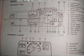 suzuki fuse box diagram suzuki alto engine diagram suzuki wiring diagrams