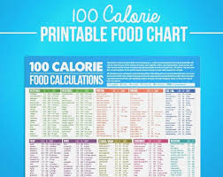 50 Inquisitive Calorie Counter Chart Free Printable