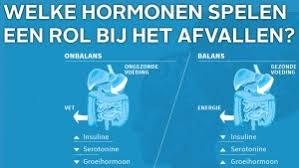 symptomen hormonen uit balans