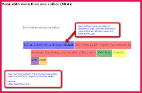 mla format citation website sop examples mla format citation website