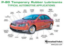 images of exterior auto body parts diagram