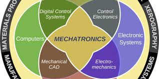 Mechatronics Engineering Mechatronics Engineering In Pakistan Salary Jobs Scope Subjects