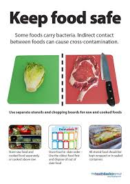 Cross Contamination Cross Contamination Poster Food Kitchen Safety Course Food