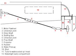 rc boat diagram rc image wiring diagram running hardware for rc boats rc boats boats on rc boat diagram
