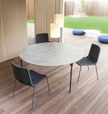 Michaelu0027s Interior Design Blog  Interior Designer Dallas Plano TXOutdoor Furniture Plano Tx