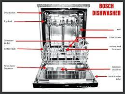 bosch ascenta shx3ar7. Bosch Ascenta Shx3ar7 5 Uc Dishwasher Manual .