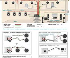 14 popular cat5 house wiring diagram ideas type on screen cat5 house wiring diagram cat5 wiring home wiring data u2022 rh maxi mail co home ethernet
