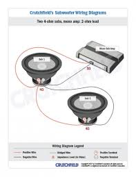dvc 4 ohm wiring 4 Ohm Dual Voice Coil Wiring Diagram dual voice coil carwirefire 6 ohm dvc subwoofer wiring diagram further parallel 4 wiring diagram for dual 4 ohm voice coil