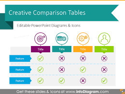 Creative Table Chart 19 Creative Comparison Tables Powerpoint Product Charts Template