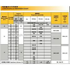 Ceramic Capacitor Chart Hong Kong Sar Super High Voltage Ceramic Capacitor On Global