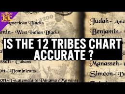 The Israelites Is The 12 Tribes Chart Accurate Youtube
