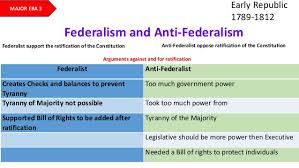 Federalist And Anti Federalist Venn Diagram Federalist And Anti Federalist Venn Diagram Rome Fontanacountryinn Com