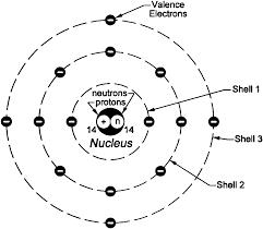 oxygen atom labeled. inspiring labeled diagram of an atom large size oxygen l