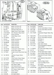 2001 dodge ram 1500 pcm wiring diagram 2001 image 1999 dodge durango pcm wiring diagram jodebal com on 2001 dodge ram 1500 pcm wiring diagram