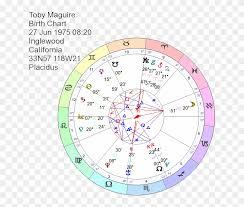 Tom Cruise Birth Chart Saturn 6th House Solar Return Hd
