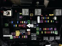2008 jeep wrangler unlimited fuse box diagram articles and 2 jeep jk fuse box location 2008 jeep jk fuse box diagram compass panel wrangler large size of wiring 2008 jeep wrangler fuse box