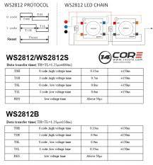 rgb led strip wiring diagram blueprint images 62945 linkinx com rgb led strip wiring diagram blueprint images