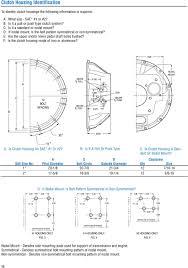 Eaton Fuller Clutch Chart Eaton Fuller Heavy Duty Transmissions Pdf Free Download