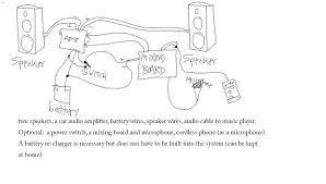 sound system diagram sound image wiring diagram how to make a shopping cart sound system for street parties 10 steps on sound system