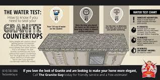 water test seal granite c how to seal granite countertops 2018 laminate countertops
