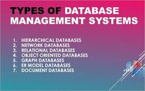 Document Management Systems Comparison Chart Top 10 Free Database Software For Windows Linux And Mac