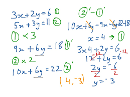most viewed thumbnail simultaneous equations elimination