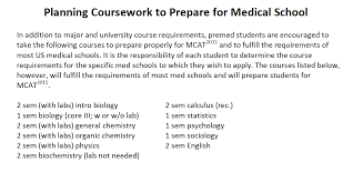 Admission Requirements for Medical School Pinterest
