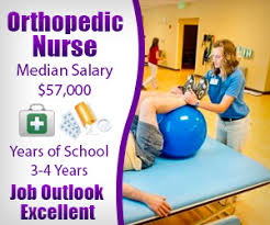 Orthopedic Nurse Job Description Archives Nursing100 Com