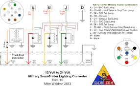 m416 trailer light wiring for tail wire center \u2022 Camp Trailer Wiring Diagram at Camper Tail Light Wiring Diagram