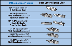 Boat To Motor Size Chart Wake Boat Cover For V Hull Fishing Outboard Motor Fits 14