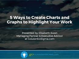 Ocean Graphics Charts Webinar 5 Ways To Create Charts Graphs To Highlight Your