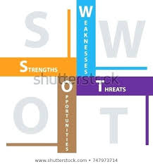 Swot Analysis Table Template Swot Table Template Brayzen Co