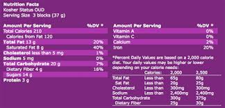 hershey s extra dark nutrition facts