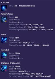 Target Locked Seven Tips For Climbing As An Adc Main