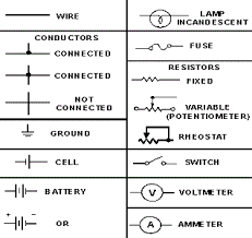 vehicle wiring diagram symbols vehicle wiring diagrams online master automotive wiring diagrams and electrical symbols