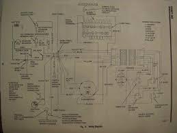 amc electrical troubleshooting 1980 AMC Gremlin 1973 Amc Gremlin Wiring Diagram #17