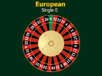 european roulette is the most por version of the game