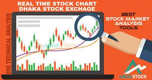 Amarstock Chart Real Time Chart For Dhaka Stock Exchange Dse