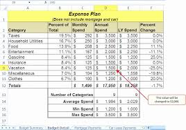 Free Downloadable Mortgage Calculator Spreadsheet Amortization Schedule Car Loan Excel Template Elegant