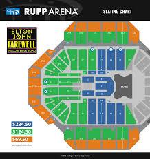 Rupp Arena Seating Chart Elton John Rupp Arena
