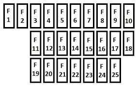 fiat seicento fuse box location electrical drawing wiring diagram \u2022 fiat grande punto 1.2 fuse box diagram fiat seicento fiat 600 from 2007 fuse box diagram auto genius rh autogenius info fiat grande punto fuse box diagram fiat cinquecento fuse box diagram