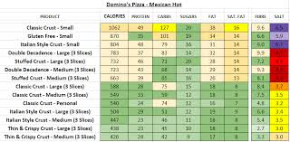 dominos pizza mexican hot nutrition info calories
