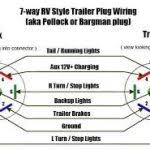 7 blade trailer connector diagram interesting trailer connector cool rv trailer plug wiring diagram body builder wiring routed exposed grommet routing clipping energy rv