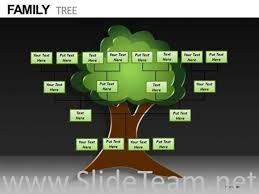 tree in powerpoint editable family tree powerpoint templates powerpoint diagram