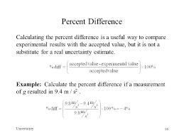 percentage difference equation jennarocca