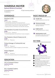 Check out these sample resumes to start crafting your own! 530 Free Resume Examples For Any Job Industry In 2021