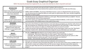 essay career goals educational goals essay examples college  how to write an essay focusing on your short and long term goals because your essay