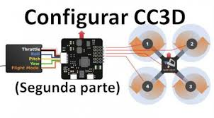 instructions on connecting a fsr6b receiver to a cc3d Wiring A Cc3d To Quadcopter flysky uses a different ordering this is an exact match CC3D Flight Controller Wiring Diagram